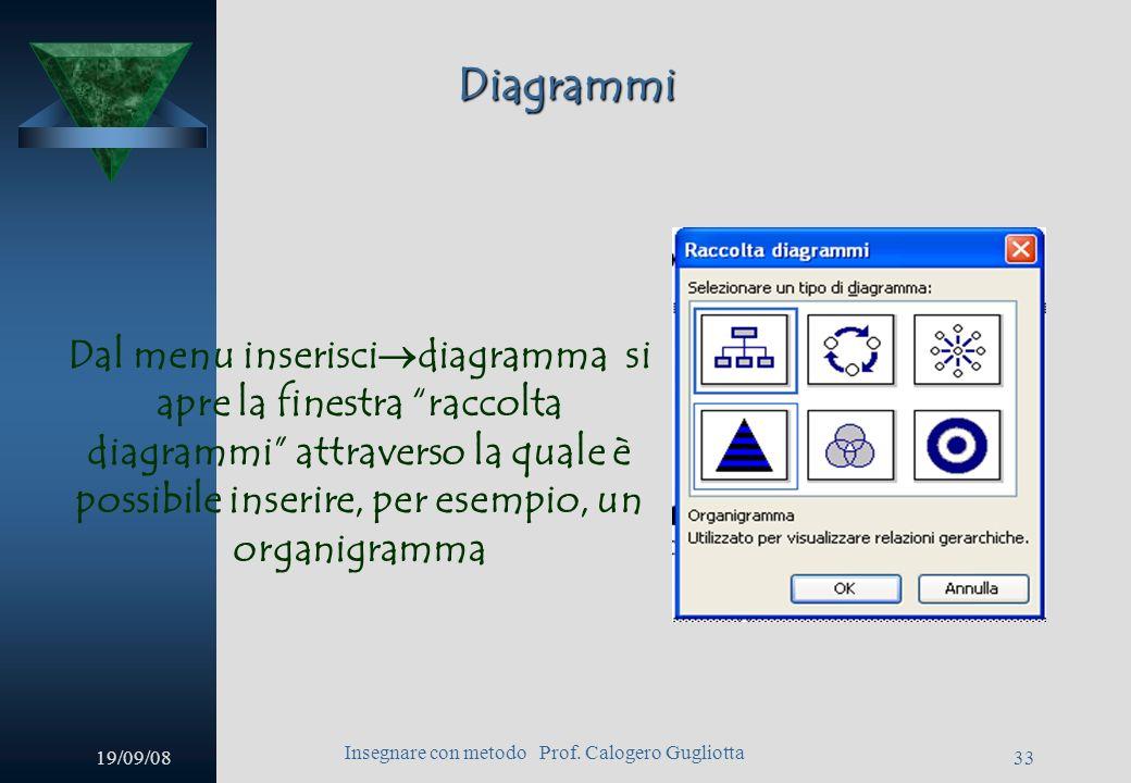 19/09/08 Insegnare con metodo Prof. Calogero Gugliotta 32 Combinazione colori Attraverso questa finestra è possibile modificare il colore preimpostato