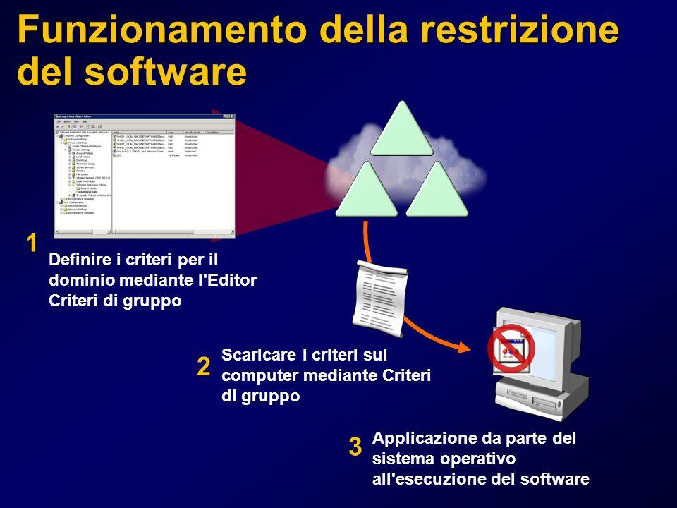 Funzionamento della restrizione del software Definire i criteri per il dominio mediante l Editor Criteri di gruppo Scaricare i criteri sul computer mediante Criteri di gruppo Applicazione da parte del sistema operativo all esecuzione del software 1 2 3