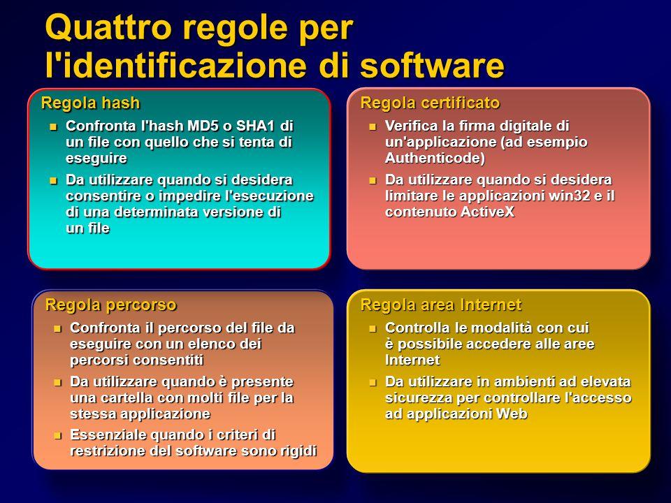 Quattro regole per l'identificazione di software Regola percorso Confronta il percorso del file da eseguire con un elenco dei percorsi consentiti Conf
