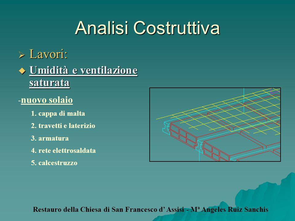 Analisi Costruttiva Lavori: Lavori: Umidità e ventilazione saturata Umidità e ventilazione saturata - nuovo solaio 1. cappa di malta 2. travetti e lat
