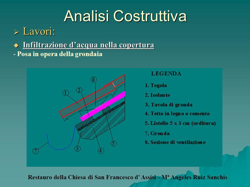 Analisi Costruttiva Lavori: Lavori: Infiltrazione dacqua nella copertura Infiltrazione dacqua nella copertura - Posa in opera della grondaia Restauro