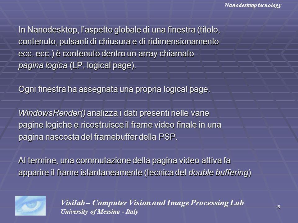 15 In Nanodesktop, laspetto globale di una finestra (titolo, contenuto, pulsanti di chiusura e di ridimensionamento ecc. ecc.) è contenuto dentro un a