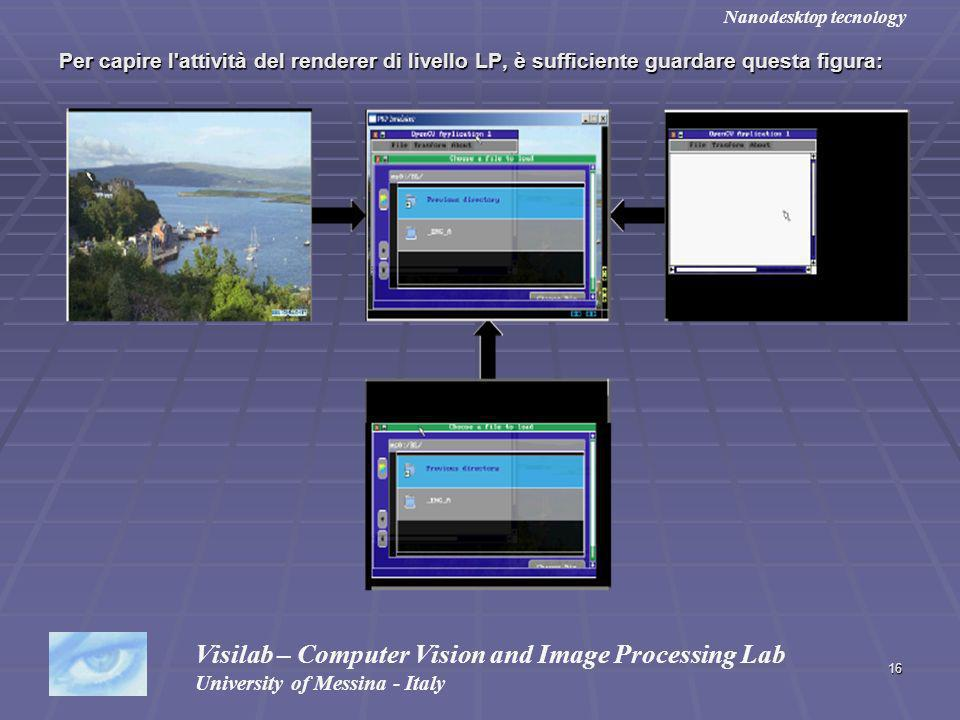 16 Per capire l attività del renderer di livello LP, è sufficiente guardare questa figura: Visilab – Computer Vision and Image Processing Lab University of Messina - Italy Nanodesktop tecnology