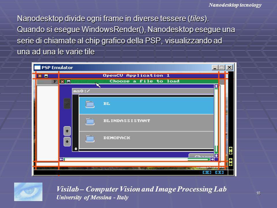 18 Nanodesktop divide ogni frame in diverse tessere (tiles). Quando si esegue WindowsRender(), Nanodesktop esegue una serie di chiamate al chip grafic
