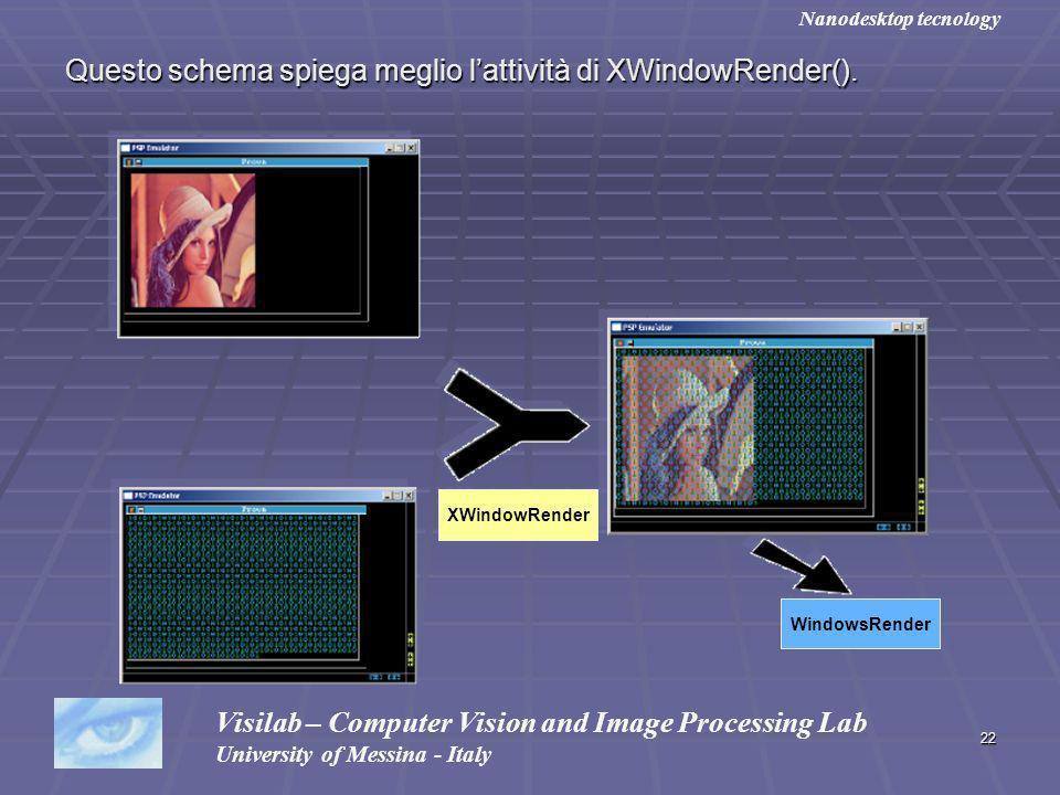 22 Questo schema spiega meglio lattività di XWindowRender(). Visilab – Computer Vision and Image Processing Lab University of Messina - Italy Nanodesk