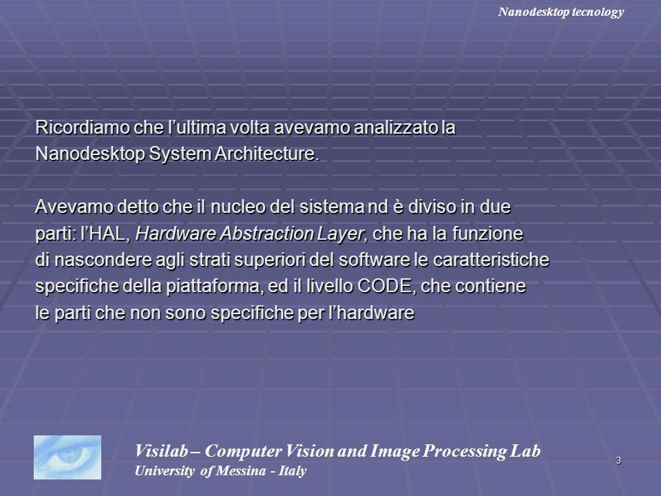 3 Ricordiamo che lultima volta avevamo analizzato la Nanodesktop System Architecture. Avevamo detto che il nucleo del sistema nd è diviso in due parti