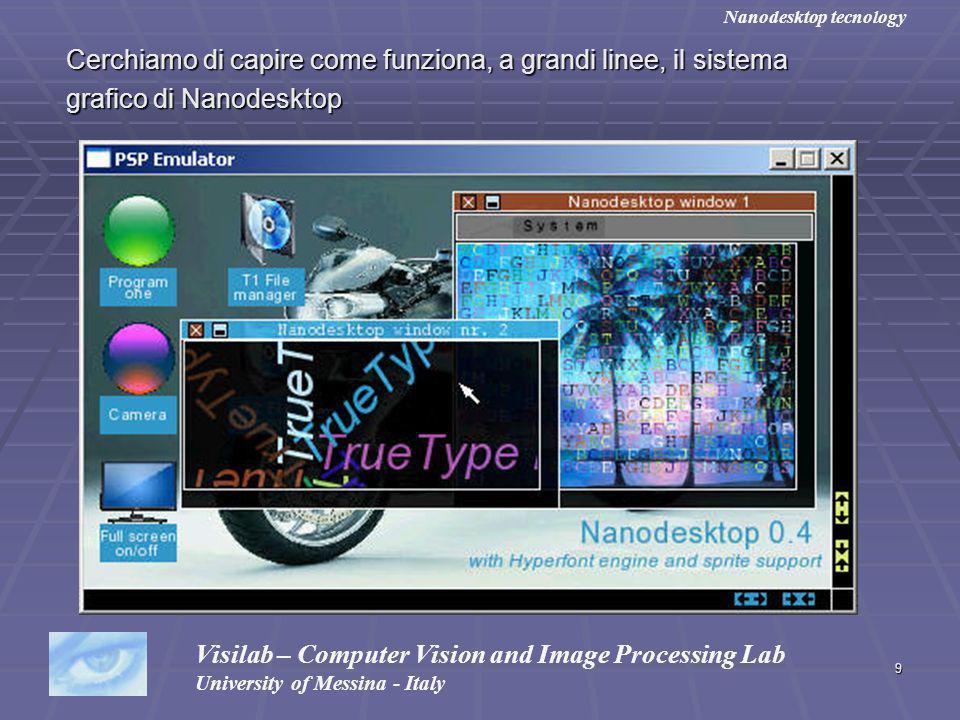 30 Passiamo ora ad un altro problema: la gestione degli eventi Visilab – Computer Vision and Image Processing Lab University of Messina - Italy Nanodesktop tecnology
