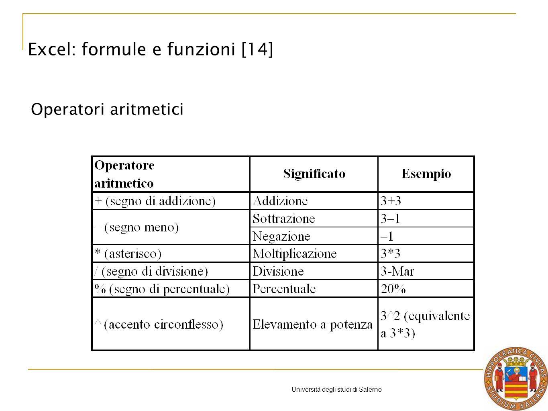 Università degli studi di Salerno Operatori aritmetici Excel: formule e funzioni [14]