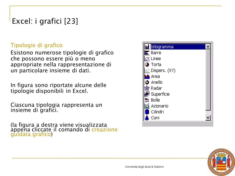 Università degli studi di Salerno Tipologie di grafico Esistono numerose tipologie di grafico che possono essere più o meno appropriate nella rappresentazione di un particolare insieme di dati.