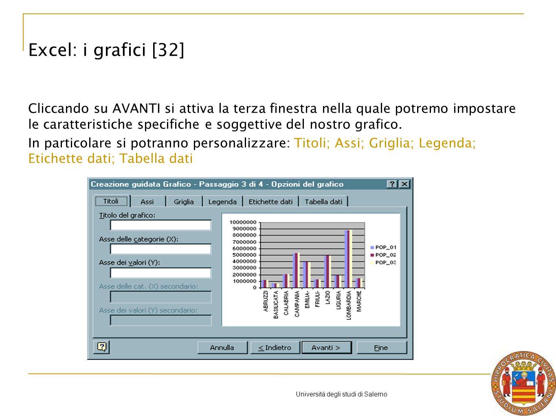 Università degli studi di Salerno Cliccando su AVANTI si attiva la terza finestra nella quale potremo impostare le caratteristiche specifiche e soggettive del nostro grafico.