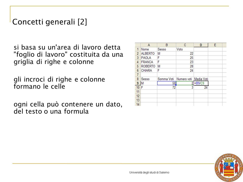 Università degli studi di Salerno Esempio CONTA.SE (B2:B6; A9) conta tutte le celle da B2 a B6 che hanno il valore della cella A9 ( M ) CONTA.SE = 1+1 = 2 contenuto (B2) = contenuto (A9) = M contenuto (B5) = contenuto (A9) = M Excel: formule e funzioni [21]