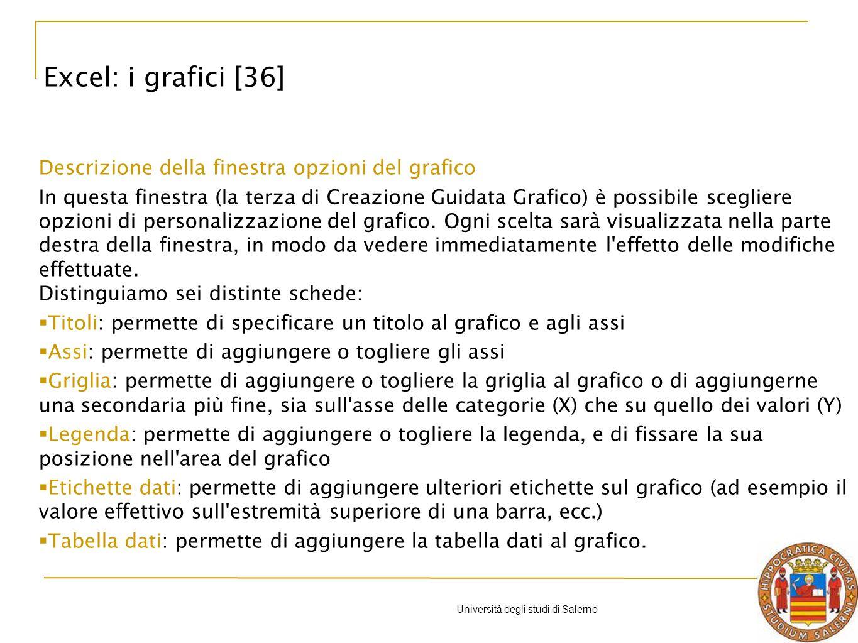 Università degli studi di Salerno Descrizione della finestra opzioni del grafico In questa finestra (la terza di Creazione Guidata Grafico) è possibile scegliere opzioni di personalizzazione del grafico.
