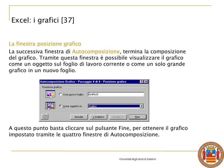 Università degli studi di Salerno La finestra posizione grafico La successiva finestra di Autocomposizione, termina la composizione del grafico.