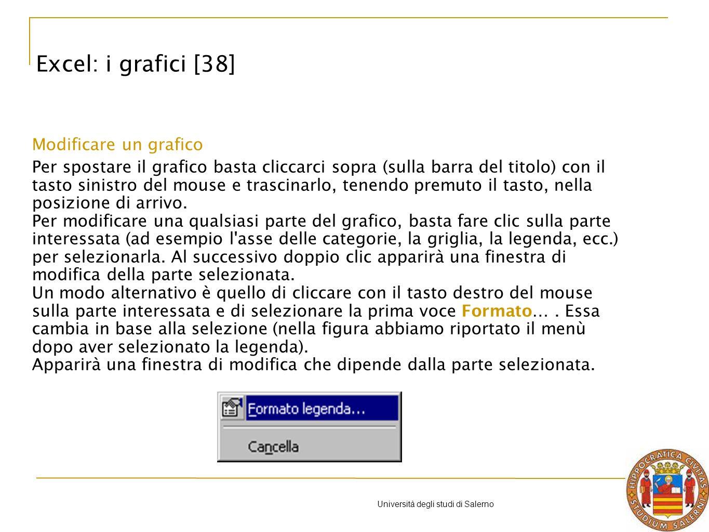 Università degli studi di Salerno Modificare un grafico Per spostare il grafico basta cliccarci sopra (sulla barra del titolo) con il tasto sinistro del mouse e trascinarlo, tenendo premuto il tasto, nella posizione di arrivo.