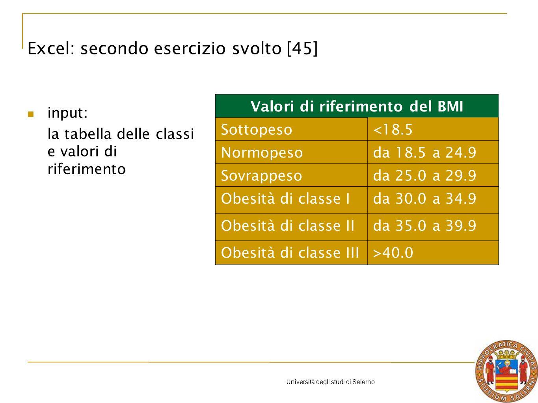 Università degli studi di Salerno input: la tabella delle classi e valori di riferimento Valori di riferimento del BMI Sottopeso<18.5 Normopesoda 18.5 a 24.9 Sovrappesoda 25.0 a 29.9 Obesità di classe Ida 30.0 a 34.9 Obesità di classe IIda 35.0 a 39.9 Obesità di classe III>40.0 Excel: secondo esercizio svolto [45]