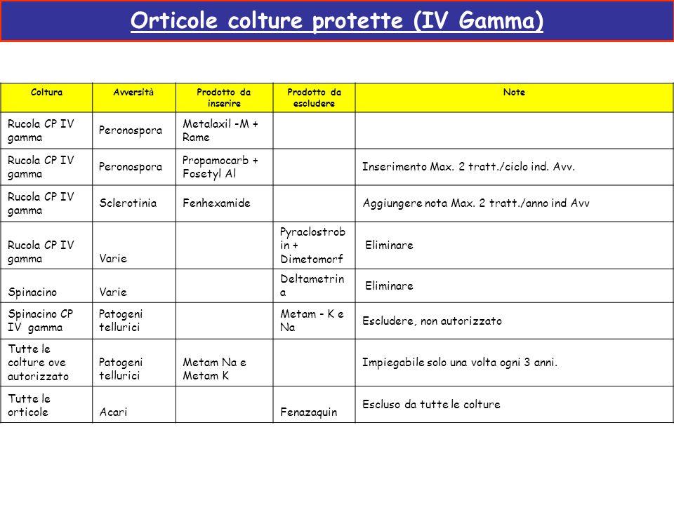Orticole colture protette (IV Gamma) ColturaAvversit à Prodotto da inserire Prodotto da escludere Note Rucola CP IV gamma Peronospora Metalaxil -M + R