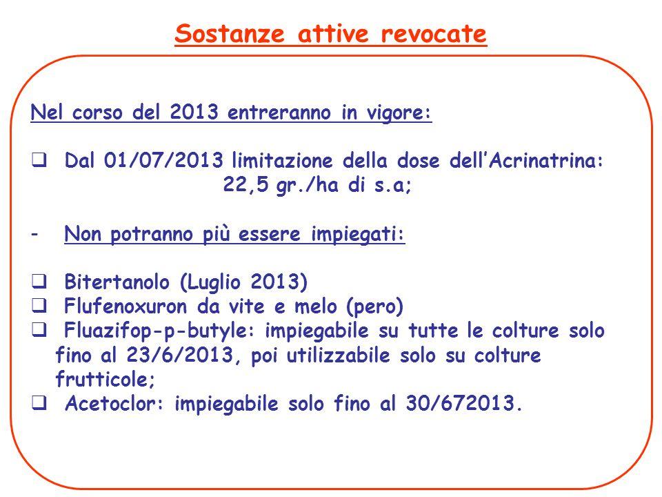 Sostanze attive revocate Nel corso del 2013 entreranno in vigore: Dal 01/07/2013 limitazione della dose dellAcrinatrina: 22,5 gr./ha di s.a; - Non pot