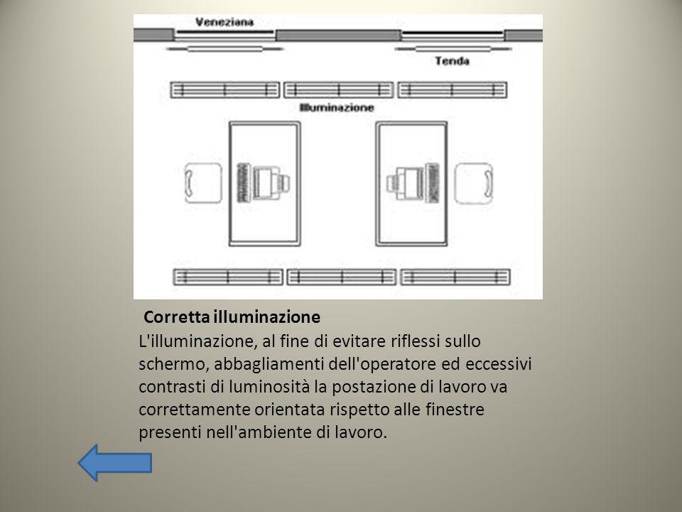 Corretta illuminazione L'illuminazione, al fine di evitare riflessi sullo schermo, abbagliamenti dell'operatore ed eccessivi contrasti di luminosità l