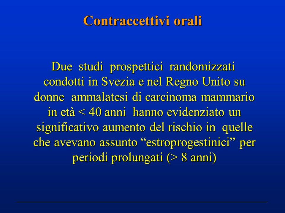 Contraccettivi orali Due studi prospettici randomizzati condotti in Svezia e nel Regno Unito su donne ammalatesi di carcinoma mammario in età 8 anni)
