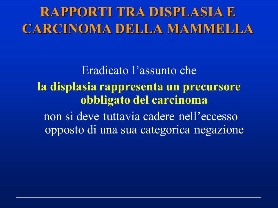 Eradicato lassunto che la displasia rappresenta un precursore obbligato del carcinoma non si deve tuttavia cadere nelleccesso opposto di una sua categ
