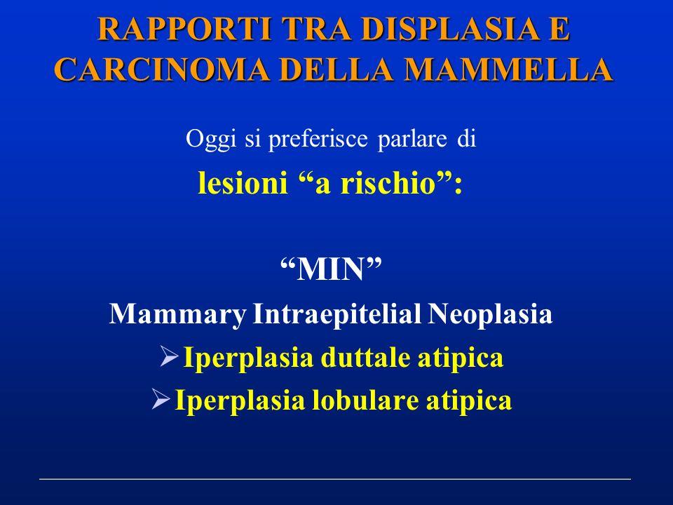 Oggi si preferisce parlare di lesioni a rischio: MIN Mammary Intraepitelial Neoplasia Iperplasia duttale atipica Iperplasia lobulare atipica RAPPORTI