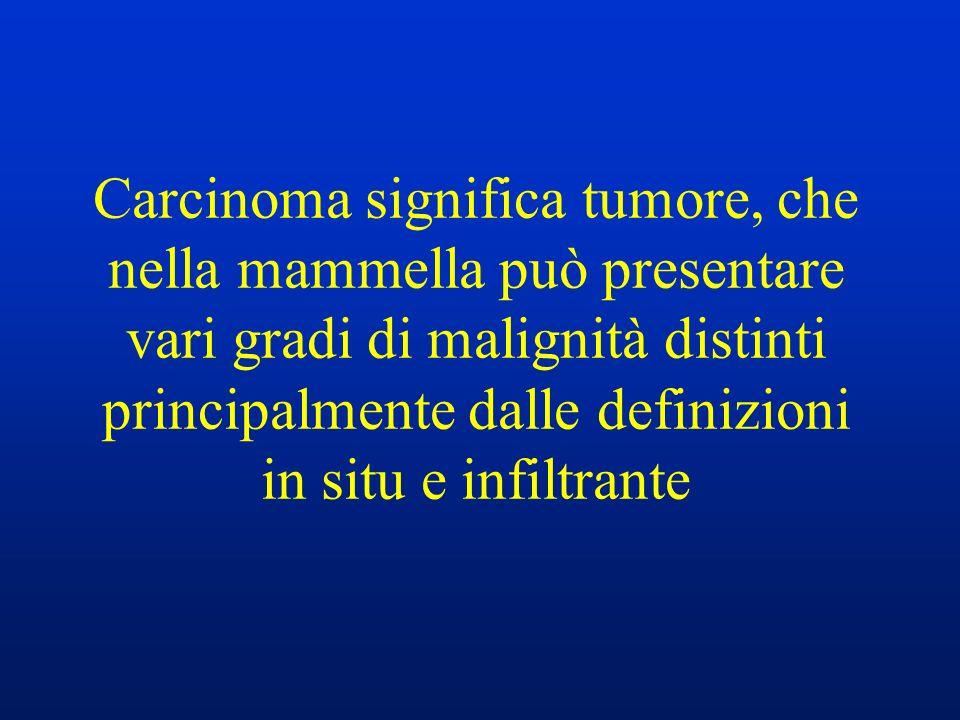 Carcinoma significa tumore, che nella mammella può presentare vari gradi di malignità distinti principalmente dalle definizioni in situ e infiltrante