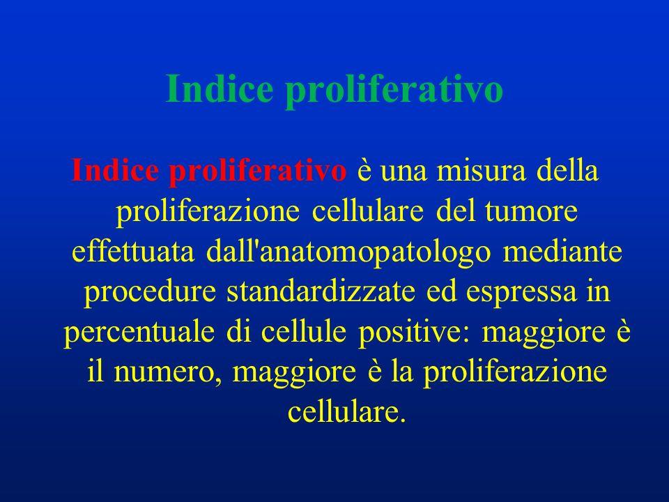 Indice proliferativo Indice proliferativo è una misura della proliferazione cellulare del tumore effettuata dall'anatomopatologo mediante procedure st