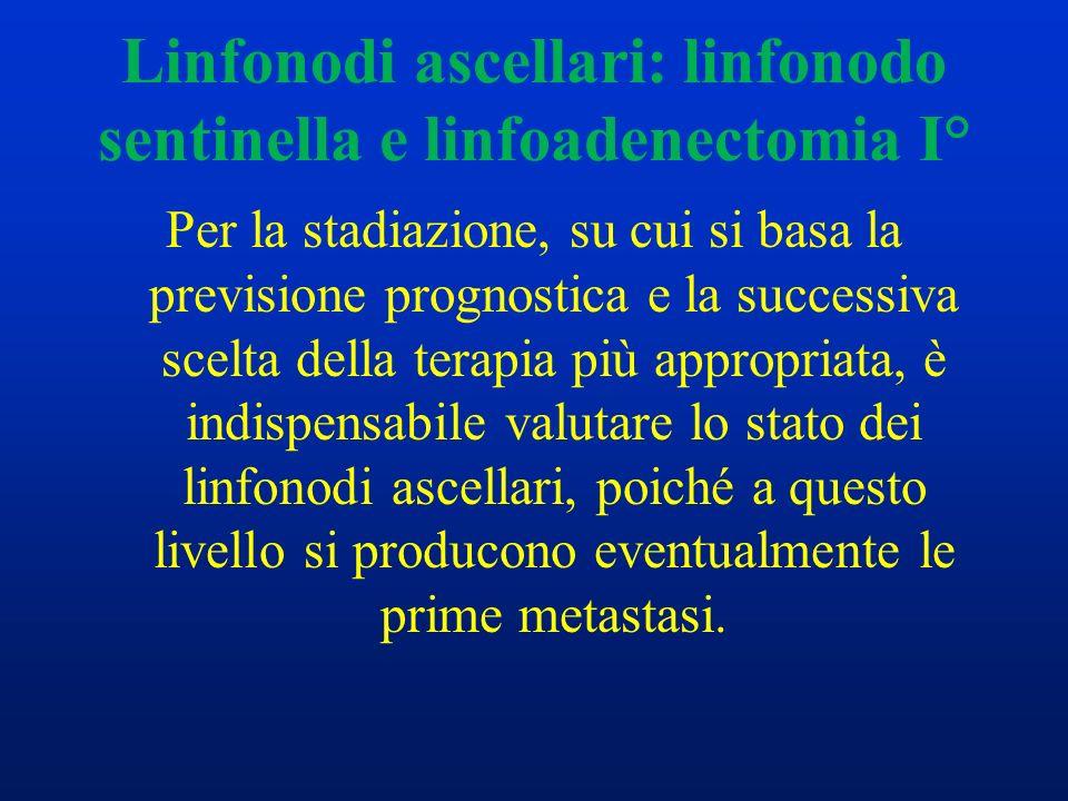 Linfonodi ascellari: linfonodo sentinella e linfoadenectomia I° Per la stadiazione, su cui si basa la previsione prognostica e la successiva scelta de