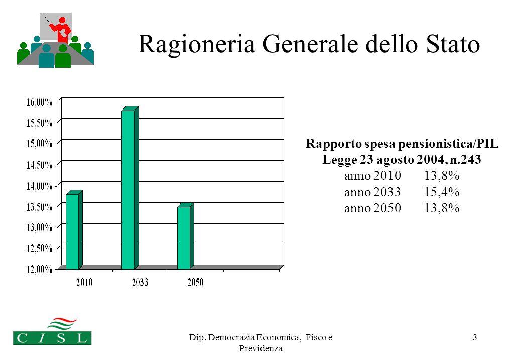 Dip. Democrazia Economica, Fisco e Previdenza 3 Ragioneria Generale dello Stato Rapporto spesa pensionistica/PIL Legge 23 agosto 2004, n.243 anno 2010