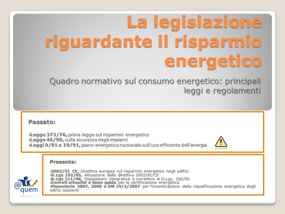 La legislazione riguardante il risparmio energetico Quadro normativo sul consumo energetico: principali leggi e regolamenti Passato: Legge 373/76, prima legge sul risparmio energetico Legge 373/76, prima legge sul risparmio energetico Legge 46/90, sulla sicurezza degli impianti Legge 46/90, sulla sicurezza degli impianti Leggi 9/91 e 10/91, piano energetico nazionale sulluso efficiente dellenergia Leggi 9/91 e 10/91, piano energetico nazionale sulluso efficiente dellenergia Presente: 2002/91 CE, Direttiva europea sul risparmio energetico negli edifici.