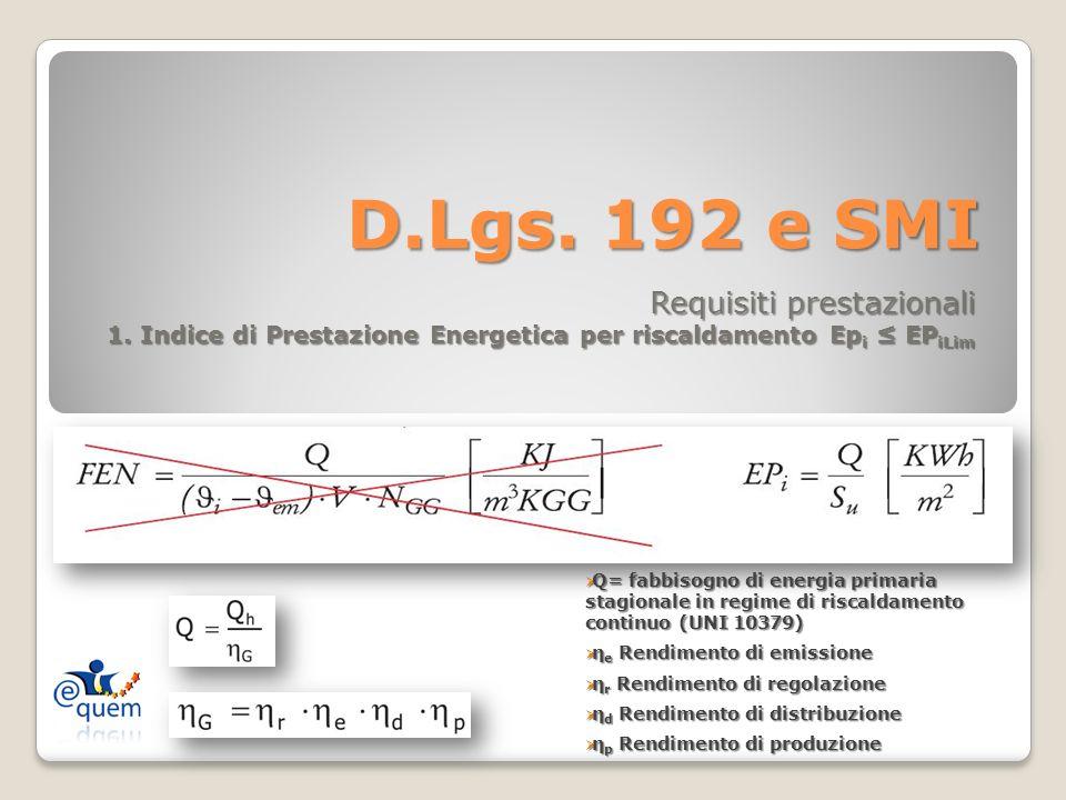 D.Lgs. 192 e SMI Requisiti prestazionali 1. Indice di Prestazione Energetica per riscaldamento Ep i EP iLim Q= fabbisogno di energia primaria stagiona