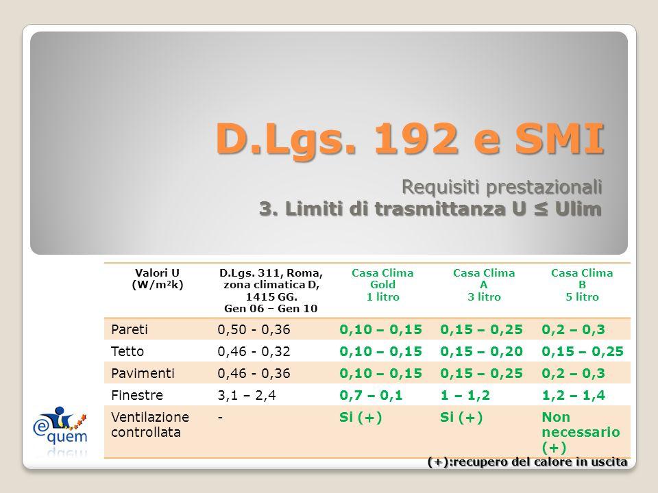 D.Lgs. 192 e SMI Requisiti prestazionali 3. Limiti di trasmittanza U Ulim Valori U (W/m 2 k) D.Lgs. 311, Roma, zona climatica D, 1415 GG. Gen 06 – Gen
