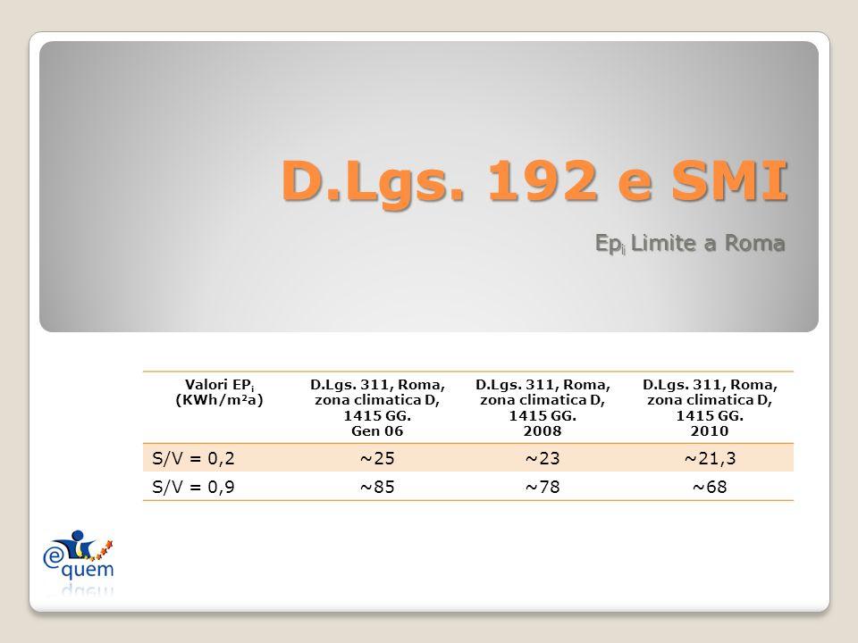 D.Lgs. 192 e SMI Ep i Limite a Roma Valori EP i (KWh/m 2 a) D.Lgs. 311, Roma, zona climatica D, 1415 GG. Gen 06 D.Lgs. 311, Roma, zona climatica D, 14