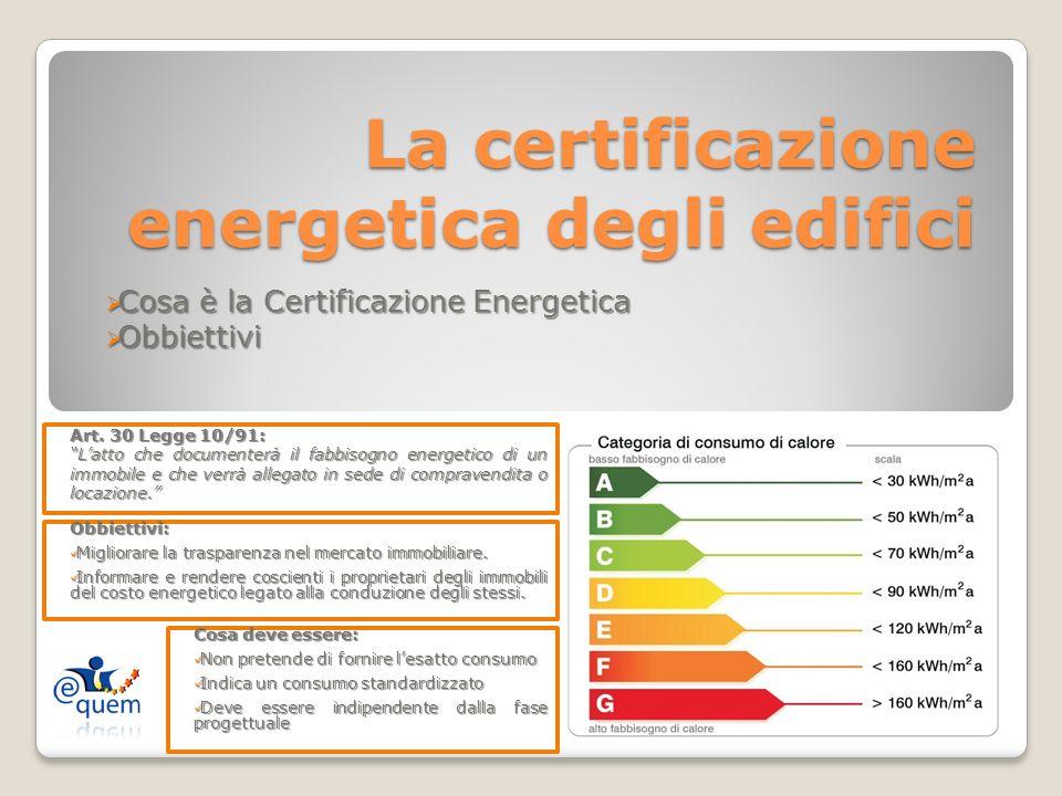 La certificazione energetica degli edifici Cosa è la Certificazione Energetica Cosa è la Certificazione Energetica Obbiettivi Obbiettivi Art. 30 Legge