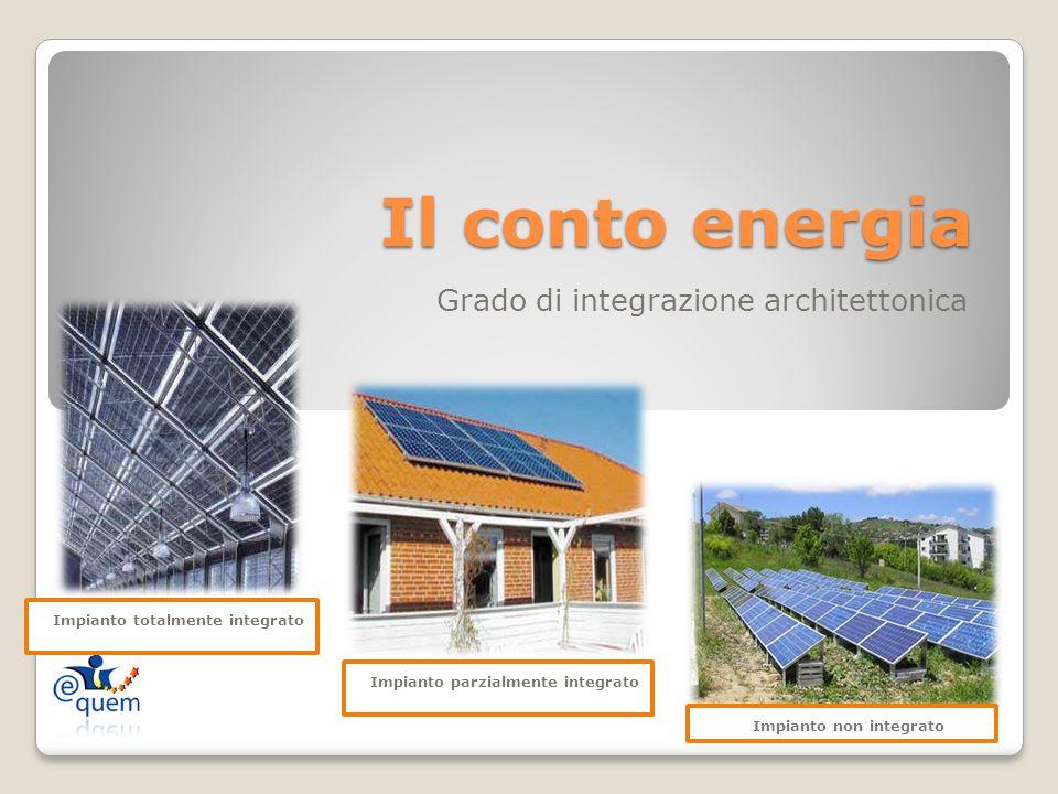 Il conto energia Grado di integrazione architettonica Impianto totalmente integrato Impianto parzialmente integrato Impianto non integrato