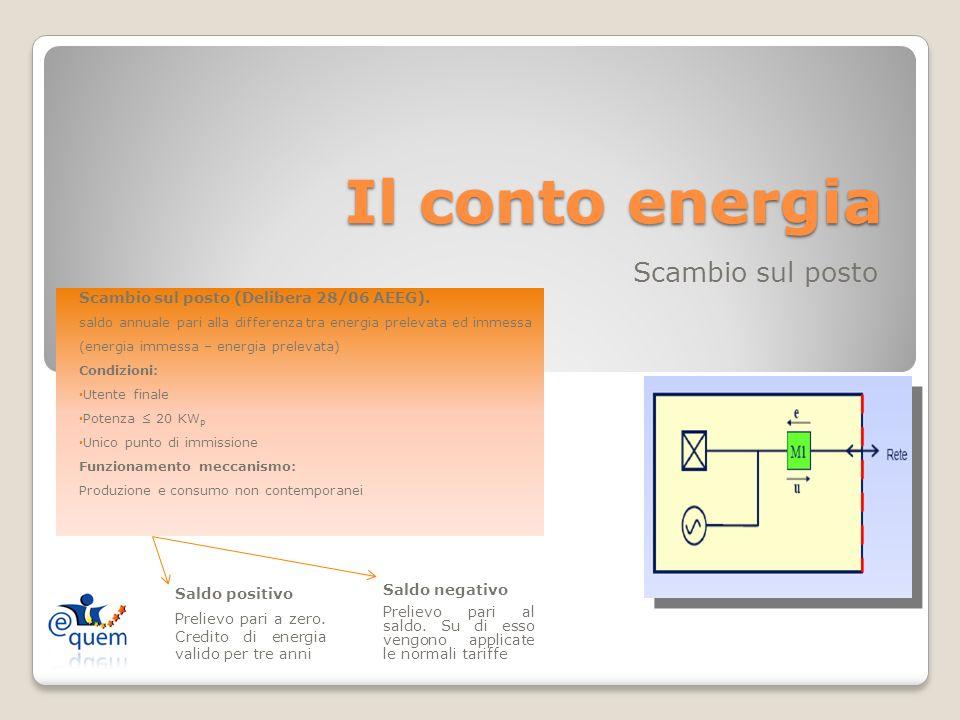 Il conto energia Scambio sul posto Scambio sul posto (Delibera 28/06 AEEG). saldo annuale pari alla differenza tra energia prelevata ed immessa (energ