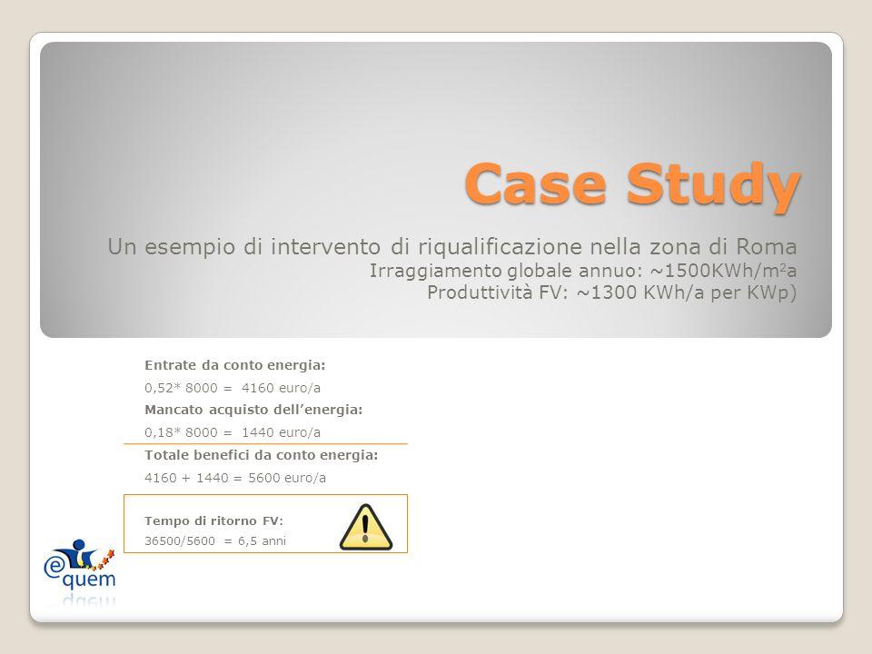 Case Study Un esempio di intervento di riqualificazione nella zona di Roma Irraggiamento globale annuo: ~1500KWh/m 2 a Produttività FV: ~1300 KWh/a per KWp) Entrate da conto energia: 0,52* 8000 = 4160 euro/a Mancato acquisto dellenergia: 0,18* 8000 = 1440 euro/a Totale benefici da conto energia: 4160 + 1440 = 5600 euro/a Tempo di ritorno FV: 36500/5600 = 6,5 anni