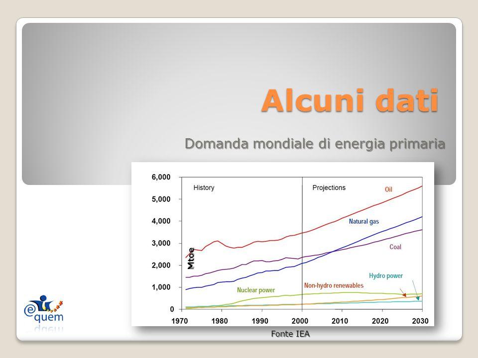 Alcuni dati Alcuni dati Domanda mondiale di energia primaria Fonte IEA Mtoe
