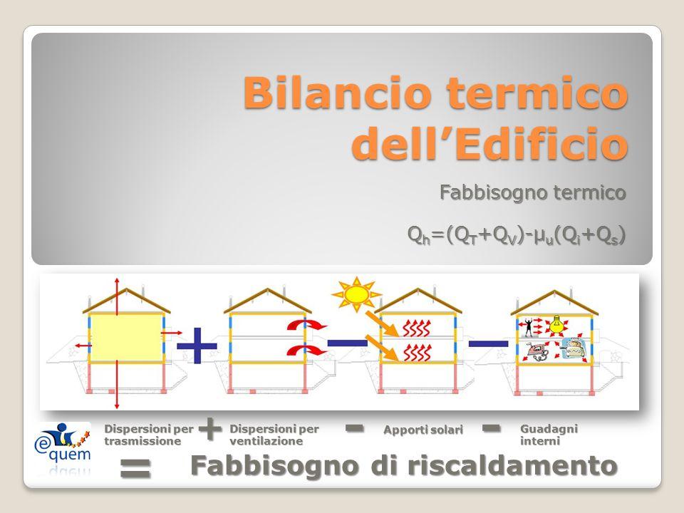 Bilancio termico dellEdificio Fabbisogno termico Q h =(Q T +Q V )-μ u (Q i +Q s ) Guadagni interni Apporti solari Dispersioni per ventilazione Dispersioni per trasmissione Fabbisogno di riscaldamento - + - =
