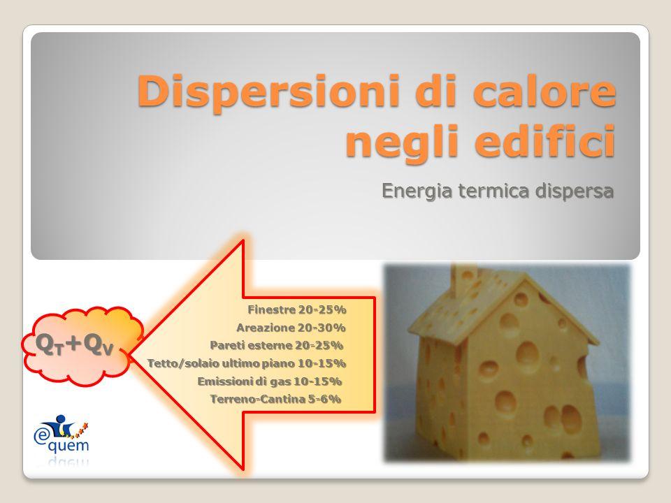 Q T +Q V Dispersioni di calore negli edifici Energia termica dispersa Finestre 20-25% Terreno-Cantina 5-6% Pareti esterne 20-25% Tetto/solaio ultimo piano 10-15% Emissioni di gas 10-15% Areazione 20-30%