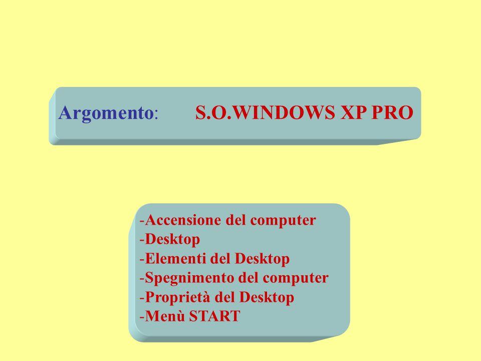 -Accensione del computer -Desktop -Elementi del Desktop -Spegnimento del computer -Proprietà del Desktop -Menù START Argomento: S.O.WINDOWS XP PRO