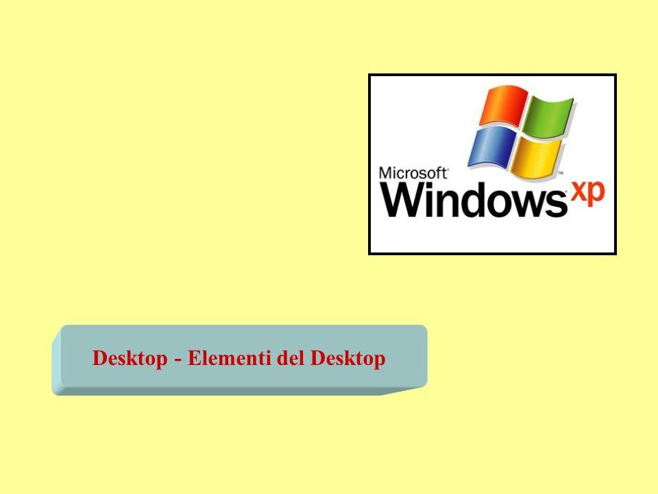 Desktop - Elementi del Desktop