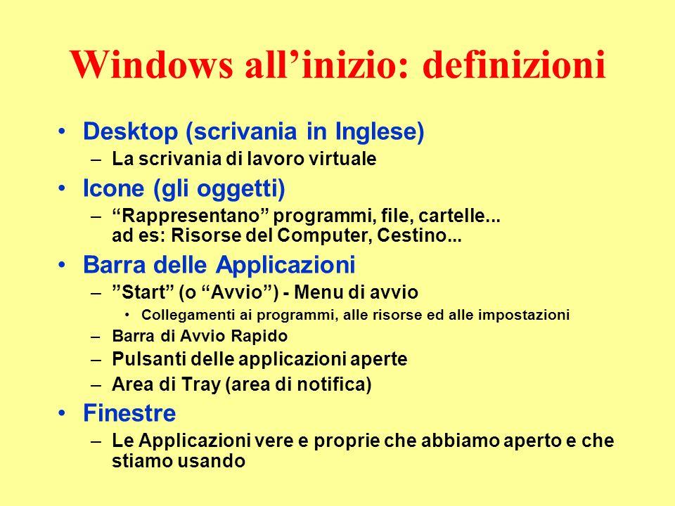 Desktop (scrivania in Inglese) –La scrivania di lavoro virtuale Icone (gli oggetti) –Rappresentano programmi, file, cartelle... ad es: Risorse del Com