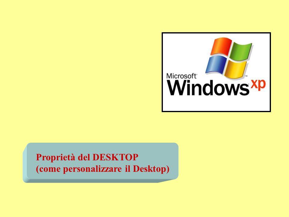 Proprietà del DESKTOP (come personalizzare il Desktop)