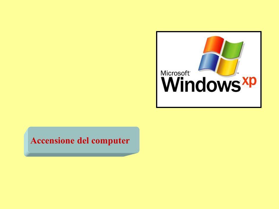 Desktop (scrivania in Inglese) –La scrivania di lavoro virtuale Icone (gli oggetti) –Rappresentano programmi, file, cartelle...