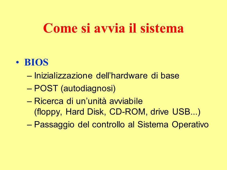 Come si avvia il sistema BIOS –Inizializzazione dellhardware di base –POST (autodiagnosi) –Ricerca di ununità avviabile (floppy, Hard Disk, CD-ROM, drive USB...) –Passaggio del controllo al Sistema Operativo