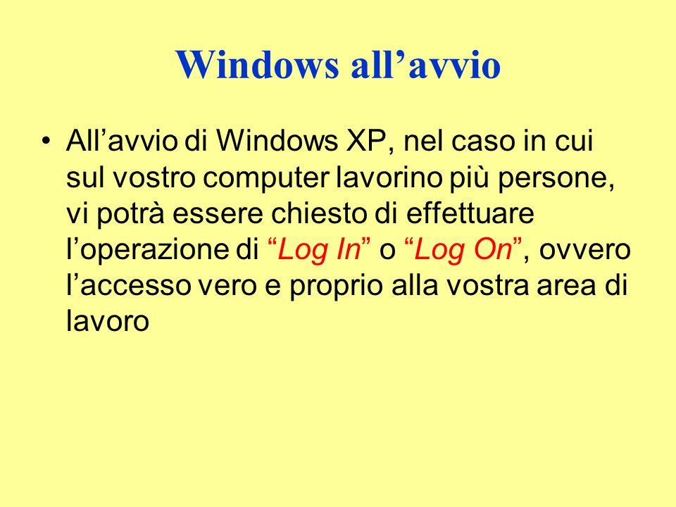 Windows allavvio Allavvio di Windows XP, nel caso in cui sul vostro computer lavorino più persone, vi potrà essere chiesto di effettuare loperazione di Log In o Log On, ovvero laccesso vero e proprio alla vostra area di lavoro
