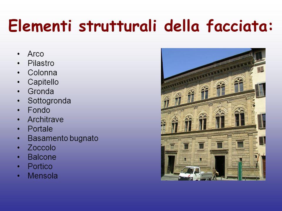 Elementi strutturali della facciata: Arco Pilastro Colonna Capitello Gronda Sottogronda Fondo Architrave Portale Basamento bugnato Zoccolo Balcone Por
