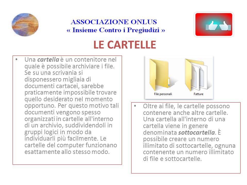 LE CARTELLE Una cartella è un contenitore nel quale è possibile archiviare i file.