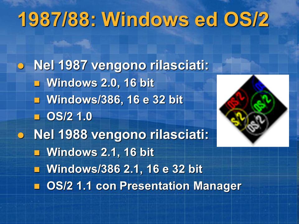 1987/88: Windows ed OS/2 Nel 1987 vengono rilasciati: Nel 1987 vengono rilasciati: Windows 2.0, 16 bit Windows 2.0, 16 bit Windows/386, 16 e 32 bit Windows/386, 16 e 32 bit OS/2 1.0 OS/2 1.0 Nel 1988 vengono rilasciati: Nel 1988 vengono rilasciati: Windows 2.1, 16 bit Windows 2.1, 16 bit Windows/386 2.1, 16 e 32 bit Windows/386 2.1, 16 e 32 bit OS/2 1.1 con Presentation Manager OS/2 1.1 con Presentation Manager